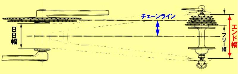 chainline.jpg