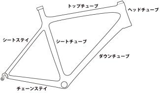 frame_name_sumb.jpg