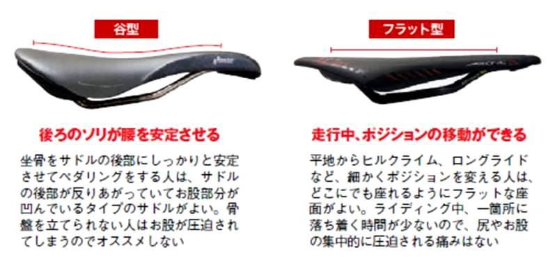 saddle_style.jpg
