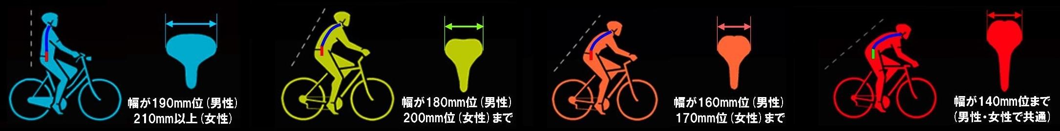 saddle_width.jpg