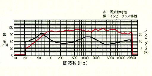 SB-100spec01.jpg