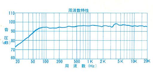 SB-107spec01.jpg