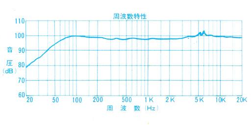 SB-108spec01.jpg