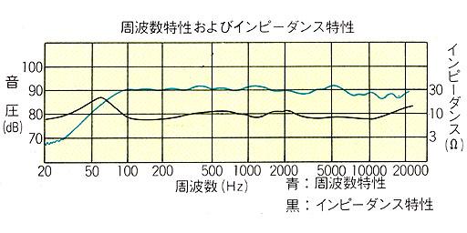 SB-300spec01.jpg