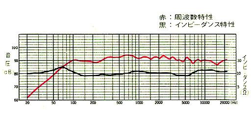 SB-400spec01.jpg