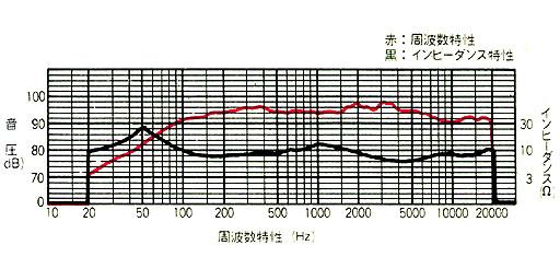 SB-700spec01.jpg