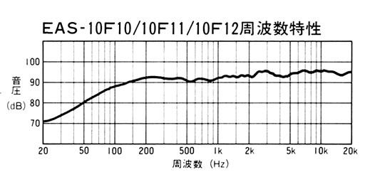 EAS-10F10spec.jpg