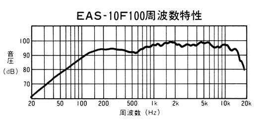 EAS-10F100spec.jpg