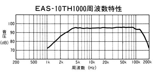 EAS-10TH1000spec.jpg