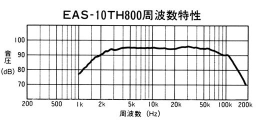 EAS-10TH800spec.jpg