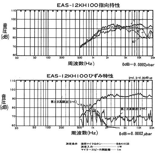EAS-12KH100spec2.jpg