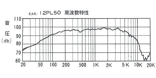 EAS-12PL50spec1.jpg