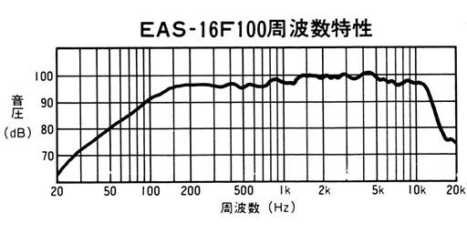 EAS-16F100spec.jpg