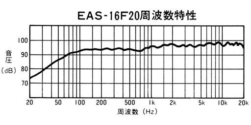 EAS-16F20spec.jpg