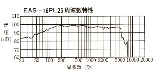 EAS-16PL25spec1.jpg