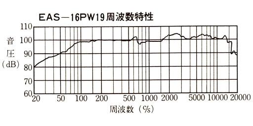 EAS-16PW19spec1.jpg