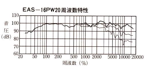 EAS-16PW20spec1.jpg
