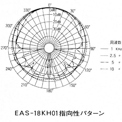 EAS-18KH01spec1.jpg