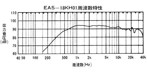 EAS-18KH01spec2.jpg