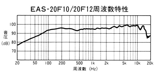 EAS-20F10spec.jpg