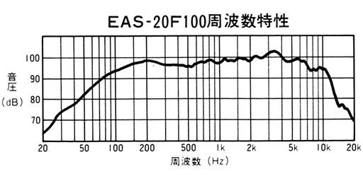 EAS-20F100spec.jpg