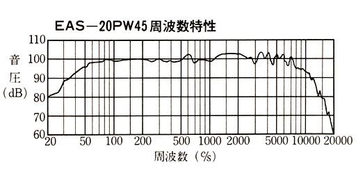 EAS-20PW45spec1.jpg