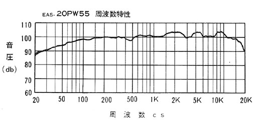 EAS-20PW55spec.jpg