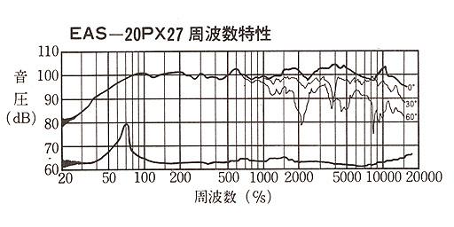EAS-20PX27spec1.jpg