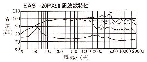 EAS-20PX50spec1.jpg