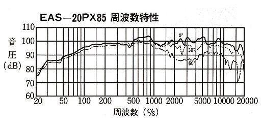 EAS-20PX85spec1.jpg