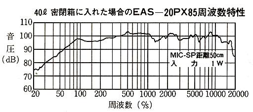 EAS-20PX85spec2.jpg