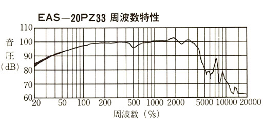 EAS-20PZ33spec1.jpg