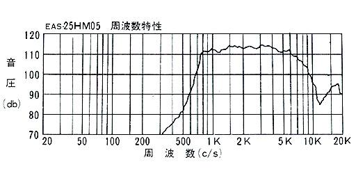 EAS-25HM05spec1.jpg