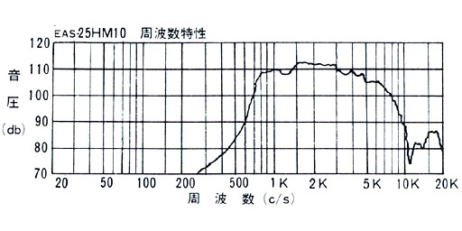 EAS-25HM10spec1.jpg