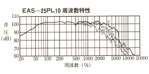 EAS-25PL10spec1.jpg