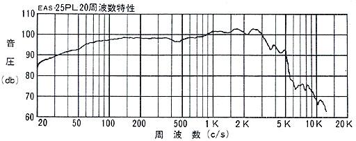 EAS-25PL20spec1.jpg