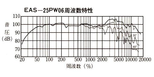 EAS-25PW06spec1.jpg