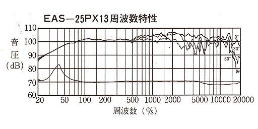 EAS-25PX13spec1.jpg