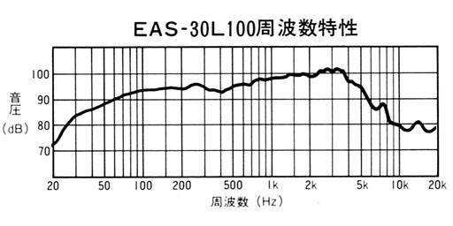 EAS-30L100spec.jpg