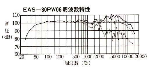 EAS-30PW06NAspec1.jpg