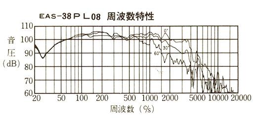 EAS-38PL08spec1.jpg