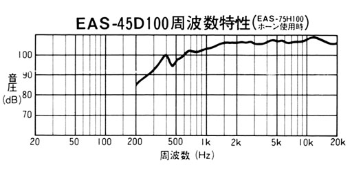 EAS-45D100spec.jpg