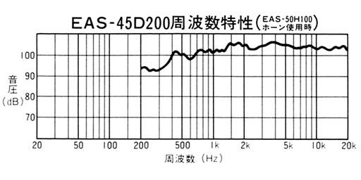 EAS-45D200spec.jpg