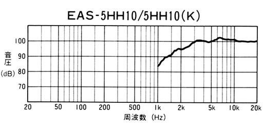 EAS-5HH10spec.jpg