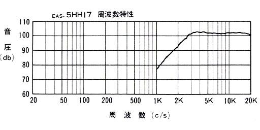 EAS-5HH17spec1.jpg