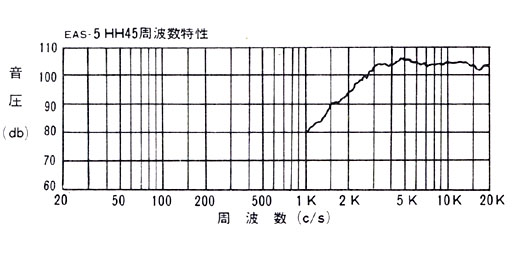 EAS-5HH45spec1.jpg